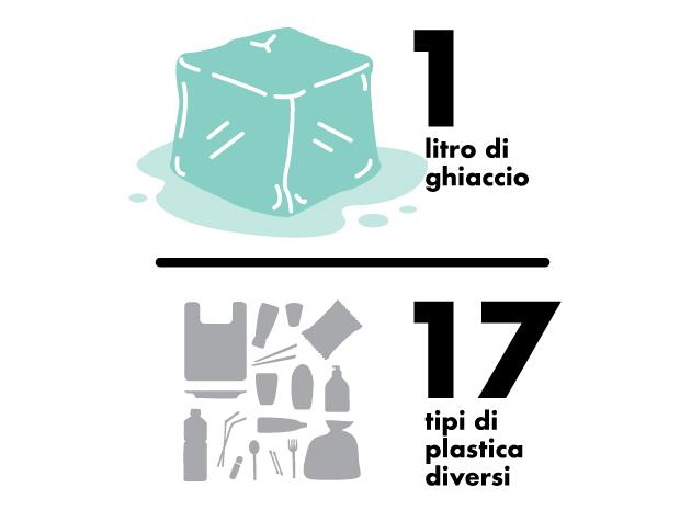 Plastica in 1l di ghiaccio
